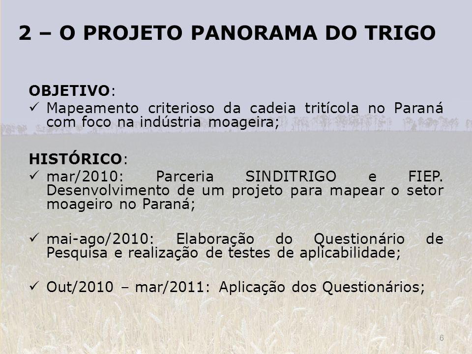 OBJETIVO: Mapeamento criterioso da cadeia tritícola no Paraná com foco na indústria moageira; HISTÓRICO: mar/2010: Parceria SINDITRIGO e FIEP. Desenvo