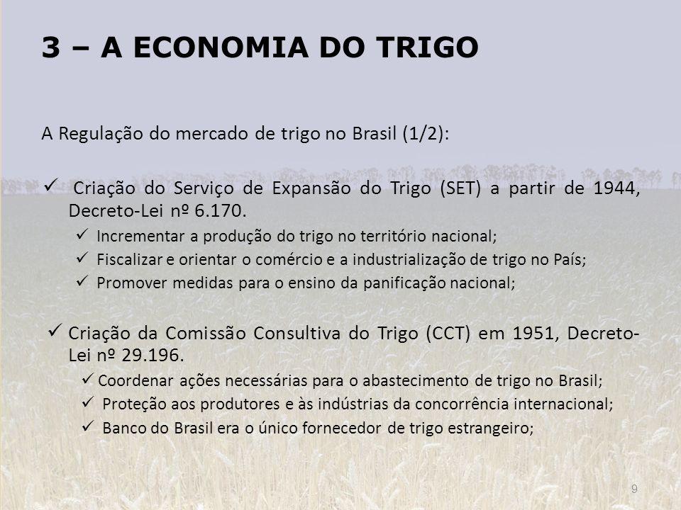 A Regulação do mercado de trigo no Brasil (1/2): Criação do Serviço de Expansão do Trigo (SET) a partir de 1944, Decreto-Lei nº 6.170. Incrementar a p