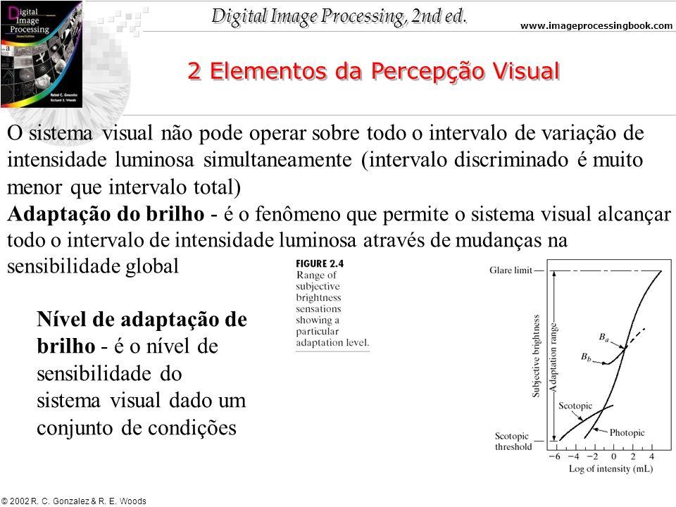 Digital Image Processing, 2nd ed. www.imageprocessingbook.com © 2002 R. C. Gonzalez & R. E. Woods 2 Elementos da Percepção Visual O sistema visual não