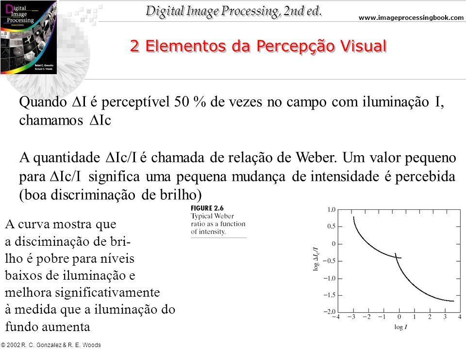 Digital Image Processing, 2nd ed. www.imageprocessingbook.com © 2002 R. C. Gonzalez & R. E. Woods 2 Elementos da Percepção Visual Quando I é perceptív
