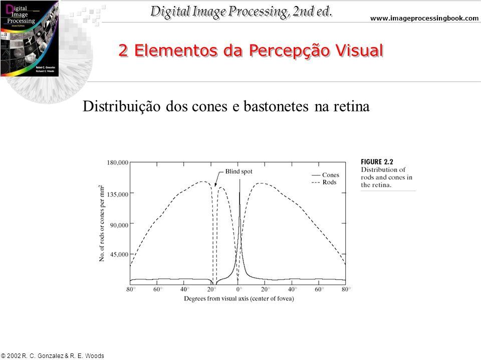 Digital Image Processing, 2nd ed. www.imageprocessingbook.com © 2002 R. C. Gonzalez & R. E. Woods 2 Elementos da Percepção Visual Distribuição dos con