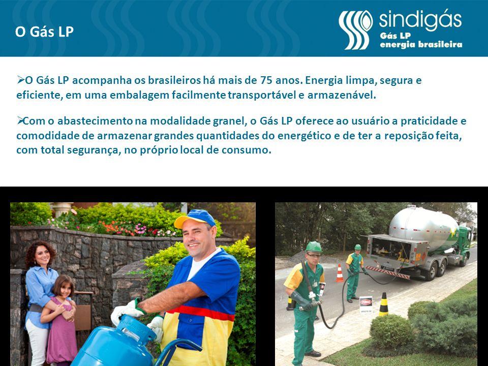 O Gás LP O Gás LP acompanha os brasileiros há mais de 75 anos.