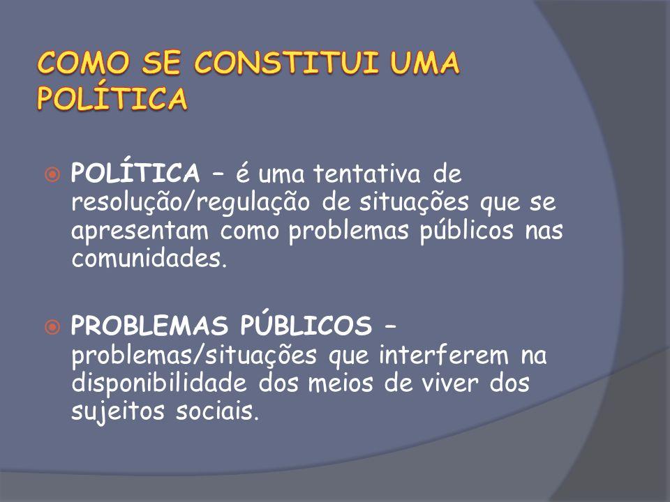 POLÍTICA – é uma tentativa de resolução/regulação de situações que se apresentam como problemas públicos nas comunidades.