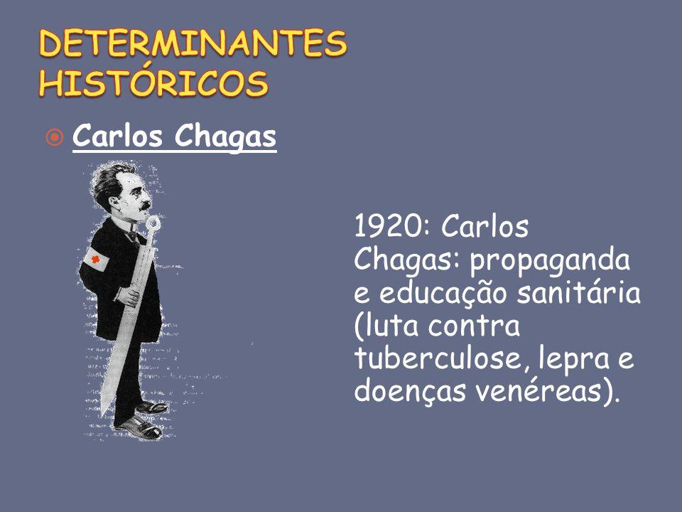 1920: Carlos Chagas: propaganda e educação sanitária (luta contra tuberculose, lepra e doenças venéreas).