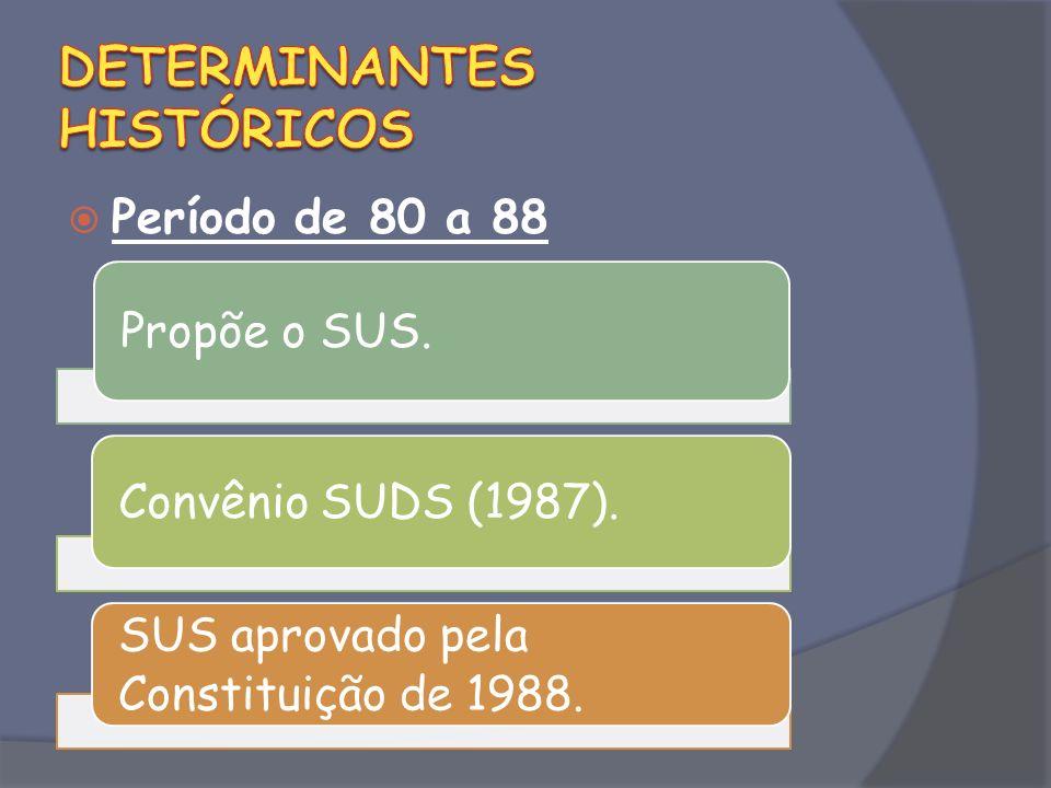 Período de 80 a 88 Propõe o SUS. Convênio SUDS (1987). SUS aprovado pela Constituição de 1988.