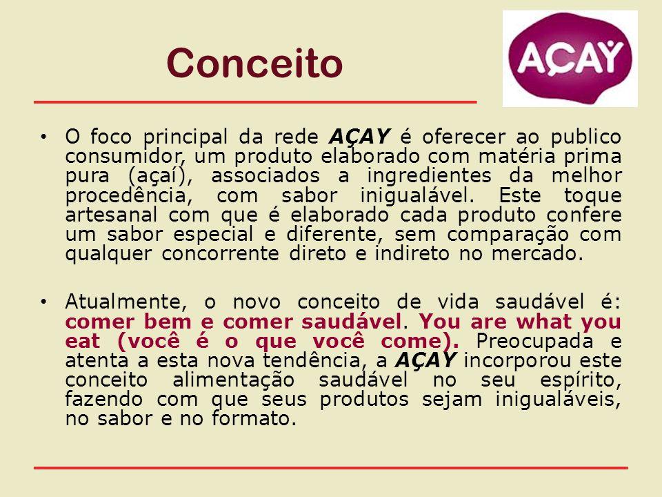 Conceito O foco principal da rede AÇAY é oferecer ao publico consumidor, um produto elaborado com matéria prima pura (açaí), associados a ingredientes