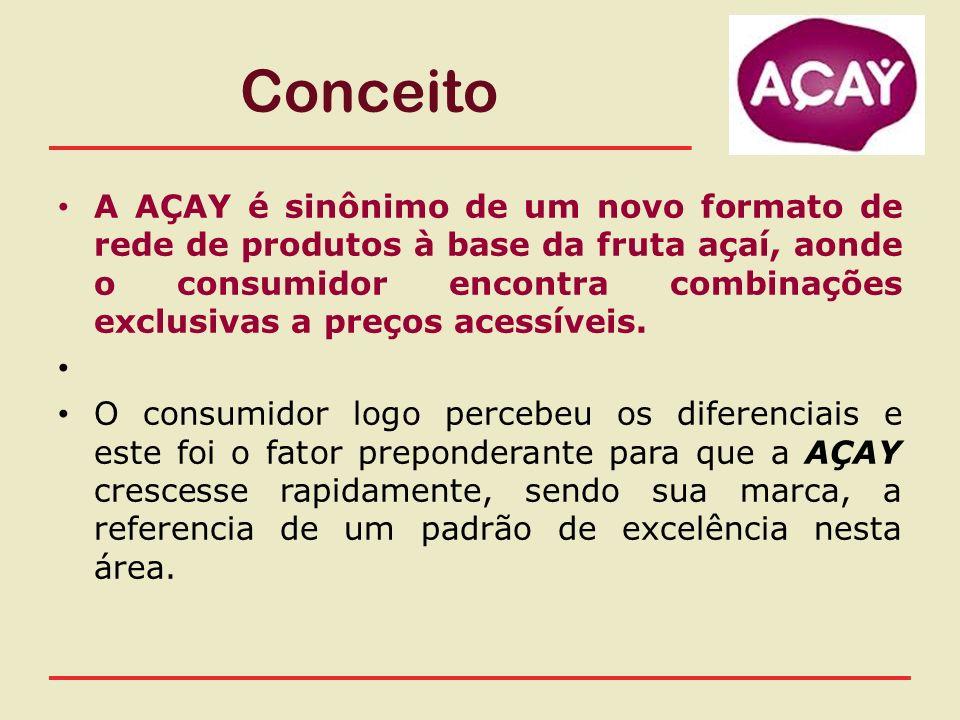 Conceito A AÇAY é sinônimo de um novo formato de rede de produtos à base da fruta açaí, aonde o consumidor encontra combinações exclusivas a preços ac
