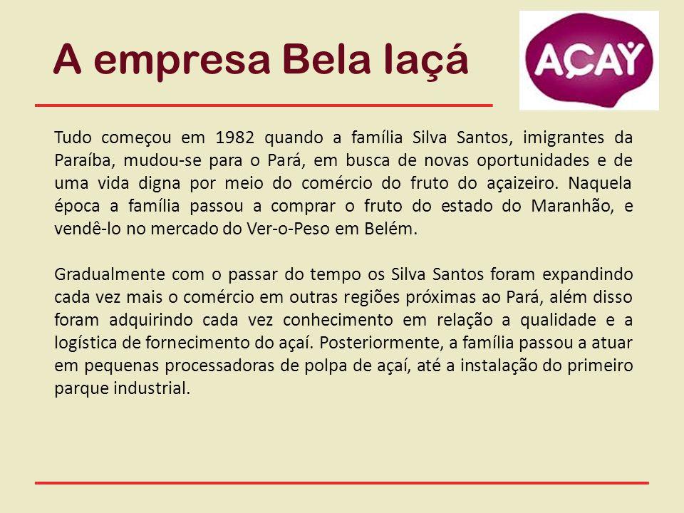 A empresa Bela Iaçá Tudo começou em 1982 quando a família Silva Santos, imigrantes da Paraíba, mudou-se para o Pará, em busca de novas oportunidades e