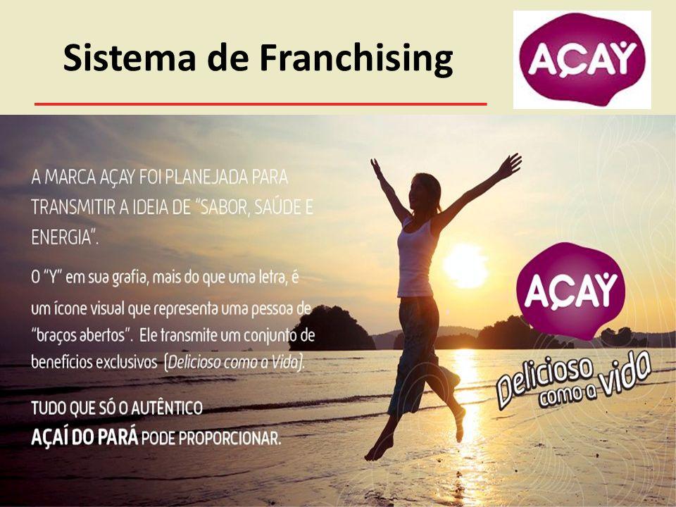 Histórico da Franquia A AÇAY nasceu na cidade de Belém no estado do Pará, em 2012, como consequência da experiência na área de implantação, operação e administração de redes de alimentação pelos seus sócios.