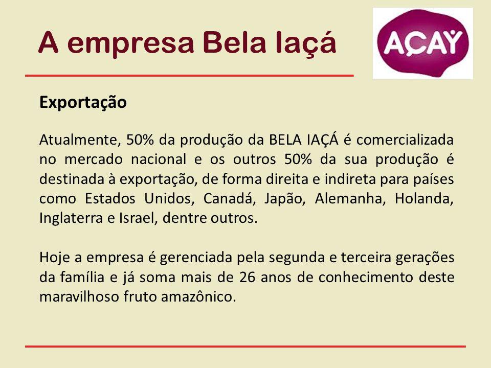 Exportação Atualmente, 50% da produção da BELA IAÇÁ é comercializada no mercado nacional e os outros 50% da sua produção é destinada à exportação, de