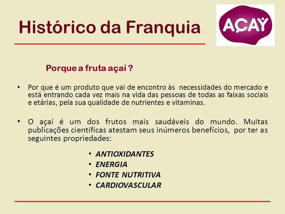 Histórico da Franquia Porque a fruta açaí ? Por que é um produto que vai de encontro às necessidades do mercado e está entrando cada vez mais na vida