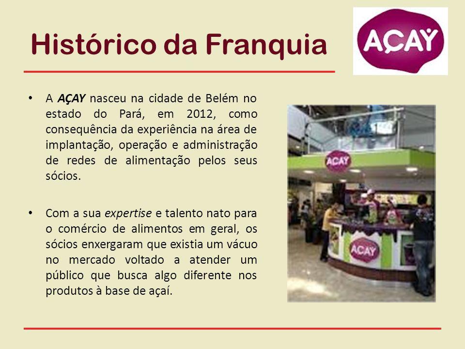 Histórico da Franquia A AÇAY nasceu na cidade de Belém no estado do Pará, em 2012, como consequência da experiência na área de implantação, operação e