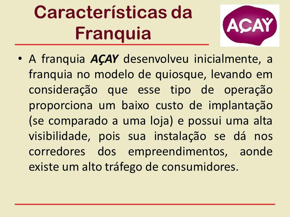 Características da Franquia A franquia AÇAY desenvolveu inicialmente, a franquia no modelo de quiosque, levando em consideração que esse tipo de opera
