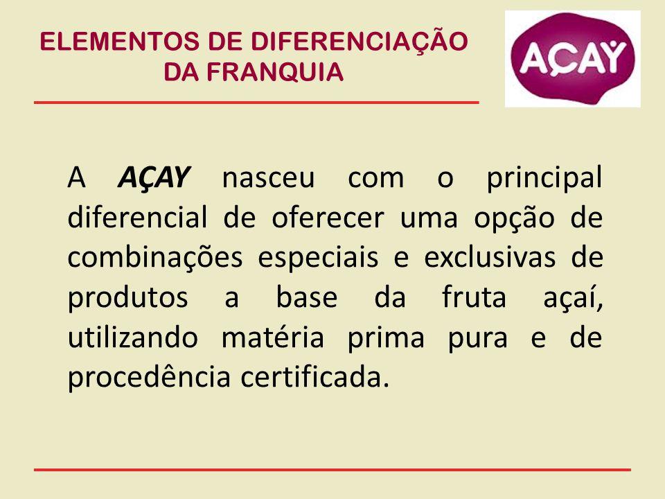 ELEMENTOS DE DIFERENCIAÇÃO DA FRANQUIA A AÇAY nasceu com o principal diferencial de oferecer uma opção de combinações especiais e exclusivas de produt