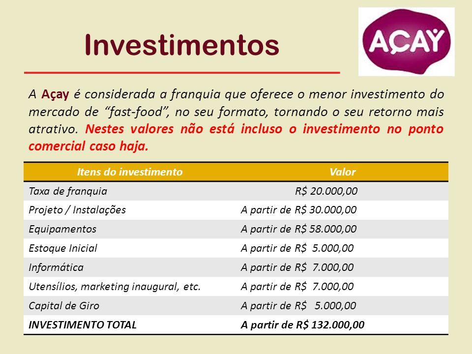 Investimentos Itens do investimentoValor Taxa de franquia R$ 20.000,00 Projeto / InstalaçõesA partir de R$ 30.000,00 EquipamentosA partir de R$ 58.000