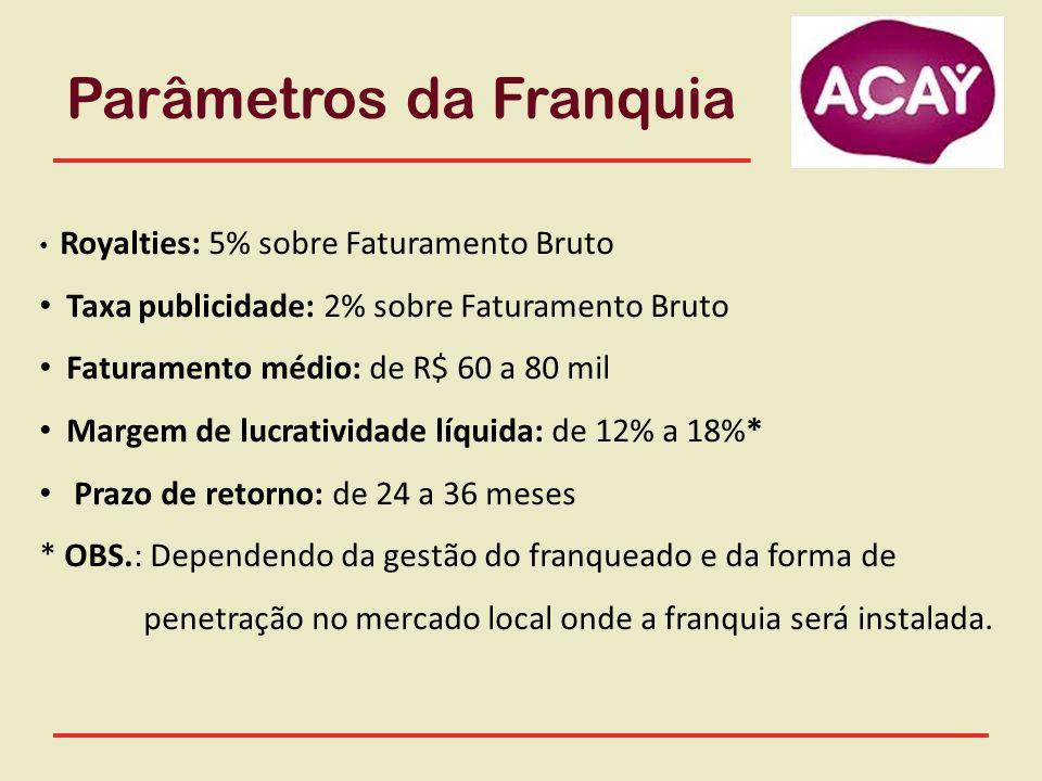 Royalties: 5% sobre Faturamento Bruto Taxa publicidade: 2% sobre Faturamento Bruto Faturamento médio: de R$ 60 a 80 mil Margem de lucratividade líquid