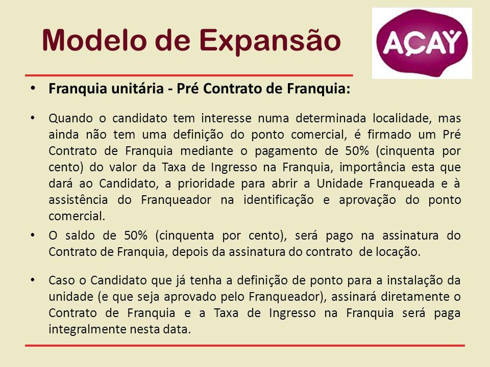 Modelo de Expansão Franquia unitária - Pré Contrato de Franquia: Quando o candidato tem interesse numa determinada localidade, mas ainda não tem uma d