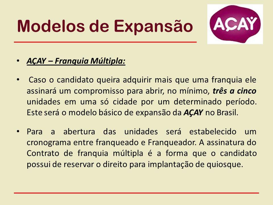 Modelos de Expansão AÇAY – Franquia Múltipla: Caso o candidato queira adquirir mais que uma franquia ele assinará um compromisso para abrir, no mínimo