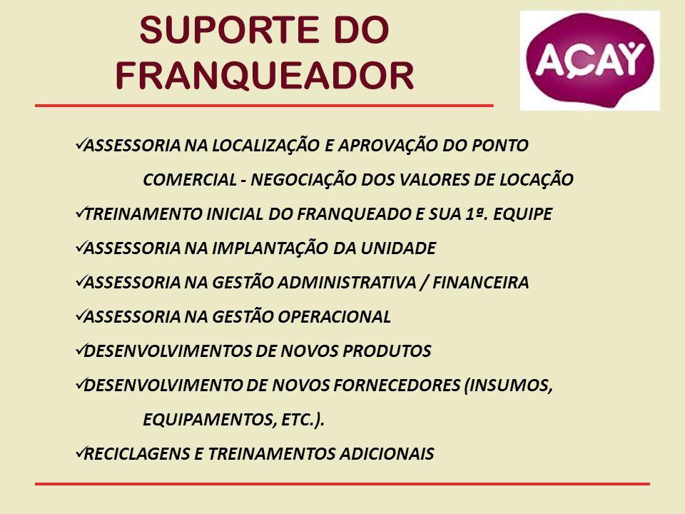 SUPORTE DO FRANQUEADOR ASSESSORIA NA LOCALIZAÇÃO E APROVAÇÃO DO PONTO COMERCIAL - NEGOCIAÇÃO DOS VALORES DE LOCAÇÃO TREINAMENTO INICIAL DO FRANQUEADO