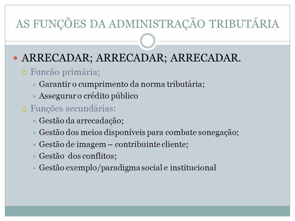 AS FUNÇÕES DA ADMINISTRAÇÃO TRIBUTÁRIA ARRECADAR; ARRECADAR; ARRECADAR. Funcão primária; Garantir o cumprimento da norma tributária; Assegurar o crédi