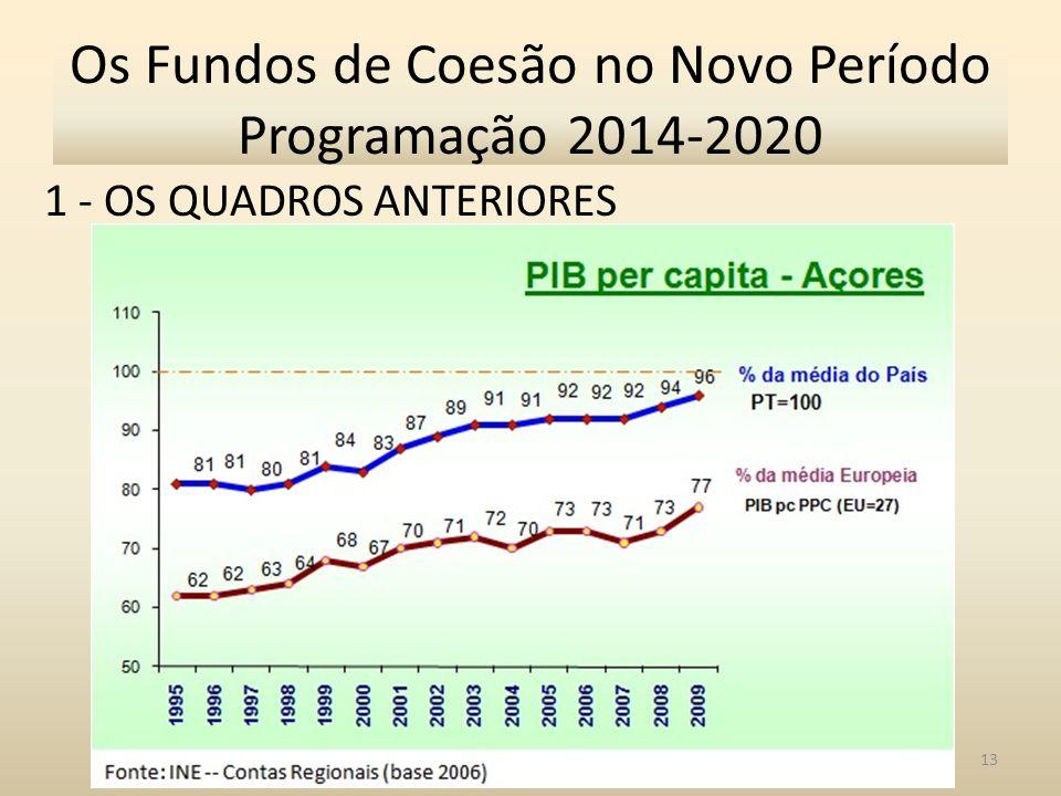 1 - OS QUADROS ANTERIORES 13 Os Fundos de Coesão no Novo Período Programação 2014-2020