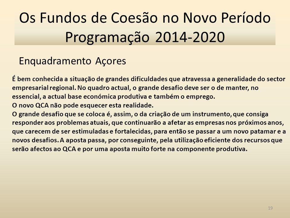 19 Os Fundos de Coesão no Novo Período Programação 2014-2020 Enquadramento Açores É bem conhecida a situação de grandes dificuldades que atravessa a generalidade do sector empresarial regional.