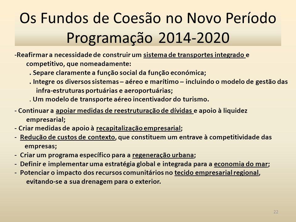 23 Os Fundos de Coesão no Novo Período Programação 2014-2020 Privilegiar os investimentos reprodutivos que sejam geradores de mais valias para a região