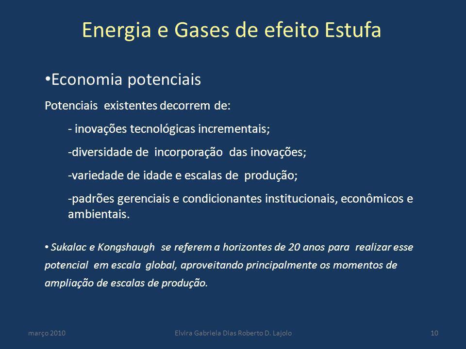 Energia e Gases de efeito Estufa março 2010Elvira Gabriela Dias Roberto D. Lajolo10 Economia potenciais Potenciais existentes decorrem de: - inovações