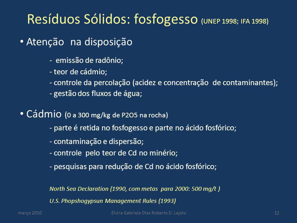 Resíduos Sólidos: fosfogesso (UNEP 1998; IFA 1998) março 2010Elvira Gabriela Dias Roberto D. Lajolo12 Atenção na disposição - emissão de radônio; - te