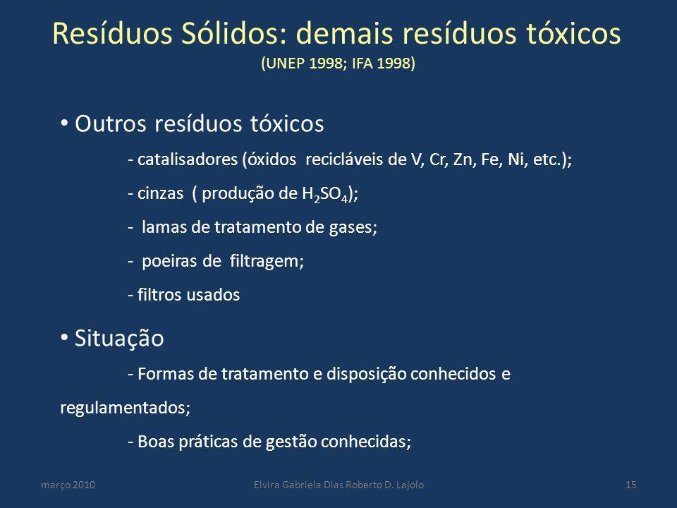 Resíduos Sólidos: demais resíduos tóxicos (UNEP 1998; IFA 1998) março 2010Elvira Gabriela Dias Roberto D. Lajolo15 Outros resíduos tóxicos - catalisad