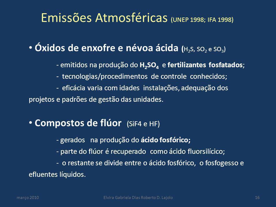 Emissões Atmosféricas (UNEP 1998; IFA 1998) março 2010Elvira Gabriela Dias Roberto D. Lajolo16 Óxidos de enxofre e névoa ácida ( H 2 S, SO 2 e SO 3 )