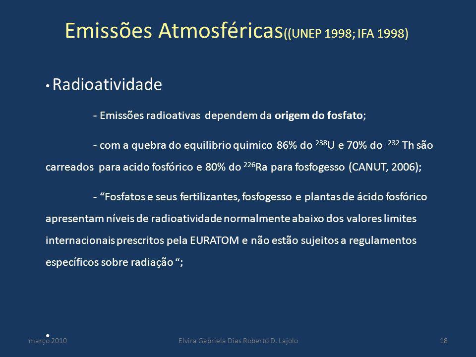 Emissões Atmosféricas ((UNEP 1998; IFA 1998) março 2010Elvira Gabriela Dias Roberto D. Lajolo18 Radioatividade - Emissões radioativas dependem da orig