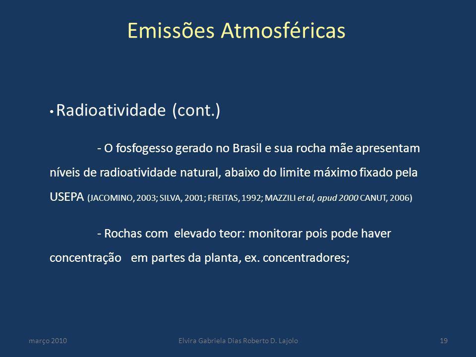 Emissões Atmosféricas março 2010Elvira Gabriela Dias Roberto D. Lajolo19 Radioatividade (cont.) - O fosfogesso gerado no Brasil e sua rocha mãe aprese