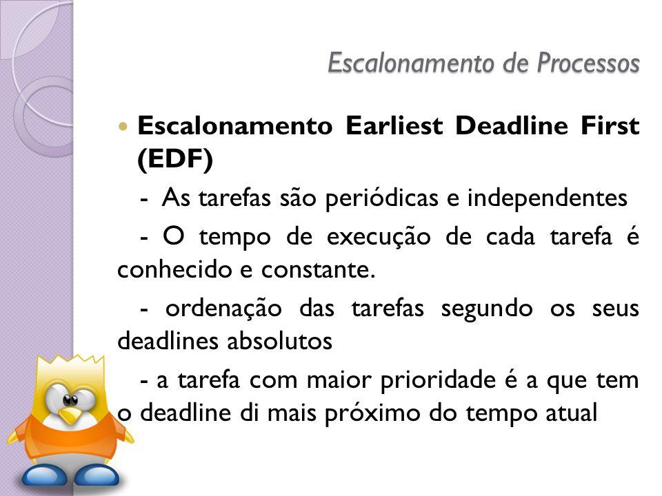 Escalonamento de Processos Escalonamento Earliest Deadline First (EDF) - As tarefas são periódicas e independentes - O tempo de execução de cada taref