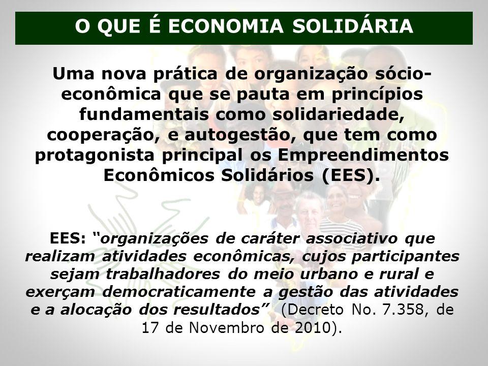 Como surge a Economia Solidária Como uma contraposição ao sistema econômico capitalista, a partir de experiências espalhadas em várias partes do mundo.