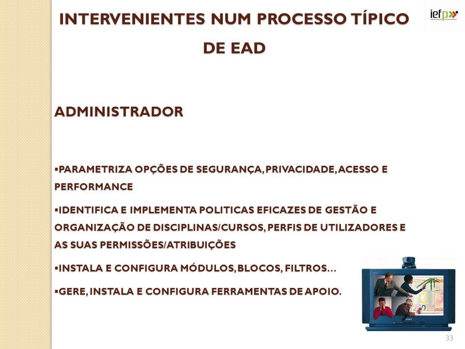 INTERVENIENTES NUM PROCESSO TÍPICO DE EAD ADMINISTRADOR PARAMETRIZA OPÇÕES DE SEGURANÇA, PRIVACIDADE, ACESSO E PERFORMANCE PARAMETRIZA OPÇÕES DE SEGURANÇA, PRIVACIDADE, ACESSO E PERFORMANCE IDENTIFICA E IMPLEMENTA POLITICAS EFICAZES DE GESTÃO E ORGANIZAÇÃO DE DISCIPLINAS/CURSOS, PERFIS DE UTILIZADORES E AS SUAS PERMISSÕES/ATRIBUIÇÕES IDENTIFICA E IMPLEMENTA POLITICAS EFICAZES DE GESTÃO E ORGANIZAÇÃO DE DISCIPLINAS/CURSOS, PERFIS DE UTILIZADORES E AS SUAS PERMISSÕES/ATRIBUIÇÕES INSTALA E CONFIGURA MÓDULOS, BLOCOS, FILTROS… INSTALA E CONFIGURA MÓDULOS, BLOCOS, FILTROS… GERE, INSTALA E CONFIGURA FERRAMENTAS DE APOIO.