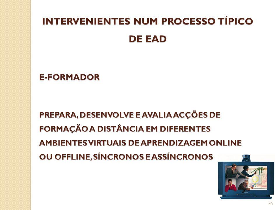 INTERVENIENTES NUM PROCESSO TÍPICO DE EAD E-FORMADOR PREPARA, DESENVOLVE E AVALIA ACÇÕES DE FORMAÇÃO A DISTÂNCIA EM DIFERENTES AMBIENTES VIRTUAIS DE APRENDIZAGEM ONLINE OU OFFLINE, SÍNCRONOS E ASSÍNCRONOS 35