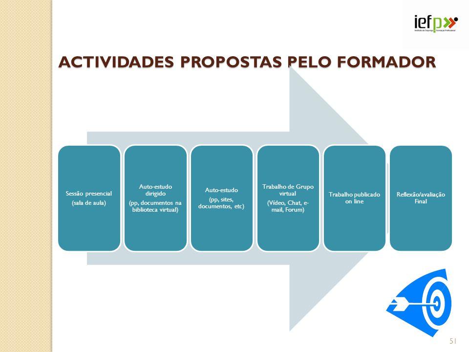 ACTIVIDADES PROPOSTAS PELO FORMADOR Sessão presencial (sala de aula) Auto-estudo dirigido (pp, documentos na biblioteca virtual) Auto-estudo (pp, site