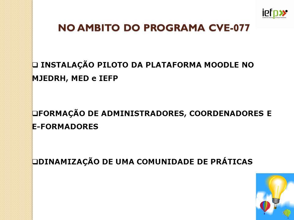 NO AMBITO DO PROGRAMA CVE-077 INSTALAÇÃO PILOTO DA PLATAFORMA MOODLE NO MJEDRH, MED e IEFP FORMAÇÃO DE ADMINISTRADORES, COORDENADORES E E-FORMADORES DINAMIZAÇÃO DE UMA COMUNIDADE DE PRÁTICAS 53