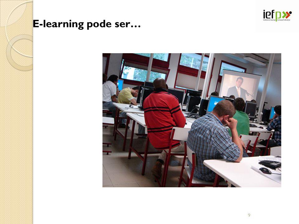 Vantagens e Desvantagens VantagensDesvantagens Comunicação Assíncrona (e-mail, forum etc.) Flexível (tempo e lugar) Não-ameaçador Tempo para reflexão Menos Pressão para as pessoas tímidas ou inexperientes Tecnologia mais simples e barata Falta de proximidade Não tão emocionante Menos Interativa Falta feedback imediato Comunicação Síncrona (Chat, Videoconf., etc.) Proximidade Emocionante Respostas Instantâneas Mais interativa Feedback imediato Tem que acontecer com horário marcado (flexibilidade apenas de lugar) Expõe as pessoas tímidas ou menos experientes Tecnologia mais cara e complexa 20