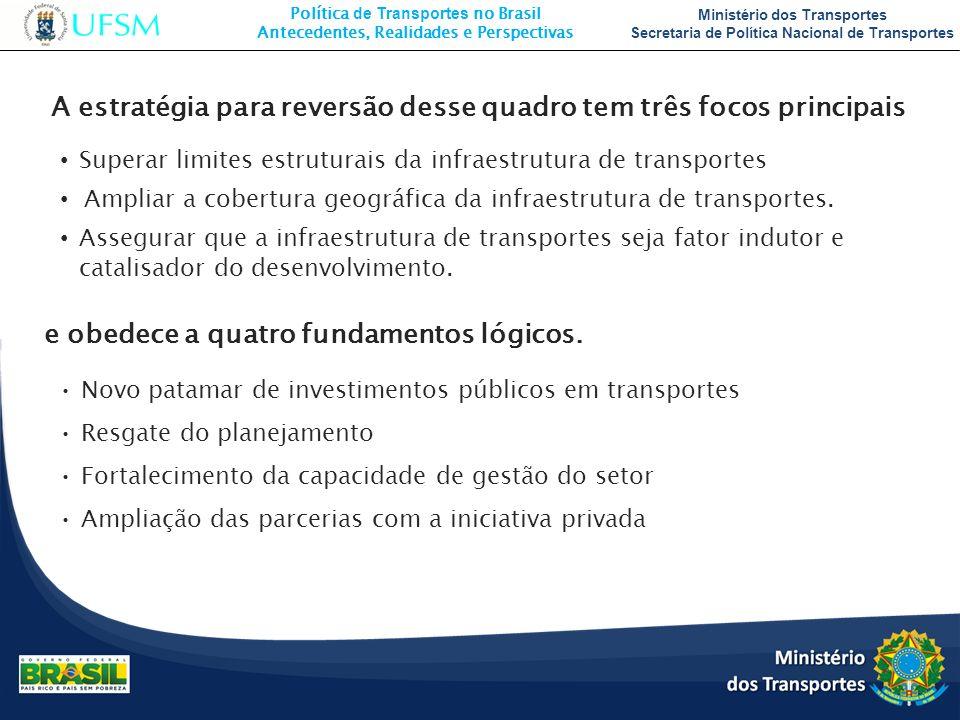 Política de Transportes no Brasil Antecedentes, Realidades e Perspectivas Ministério dos Transportes Secretaria de Política Nacional de Transportes A
