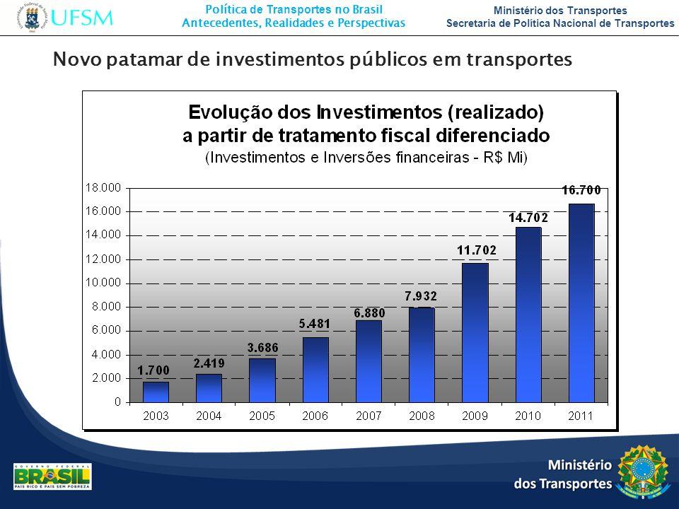 Política de Transportes no Brasil Antecedentes, Realidades e Perspectivas Ministério dos Transportes Secretaria de Política Nacional de Transportes No