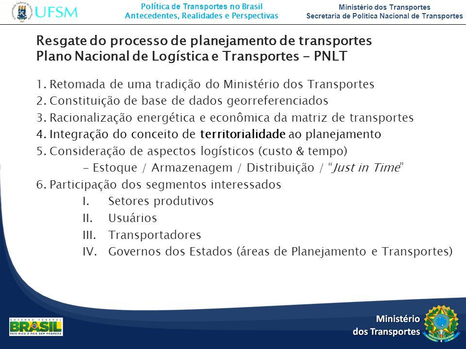 Política de Transportes no Brasil Antecedentes, Realidades e Perspectivas Ministério dos Transportes Secretaria de Política Nacional de Transportes Re