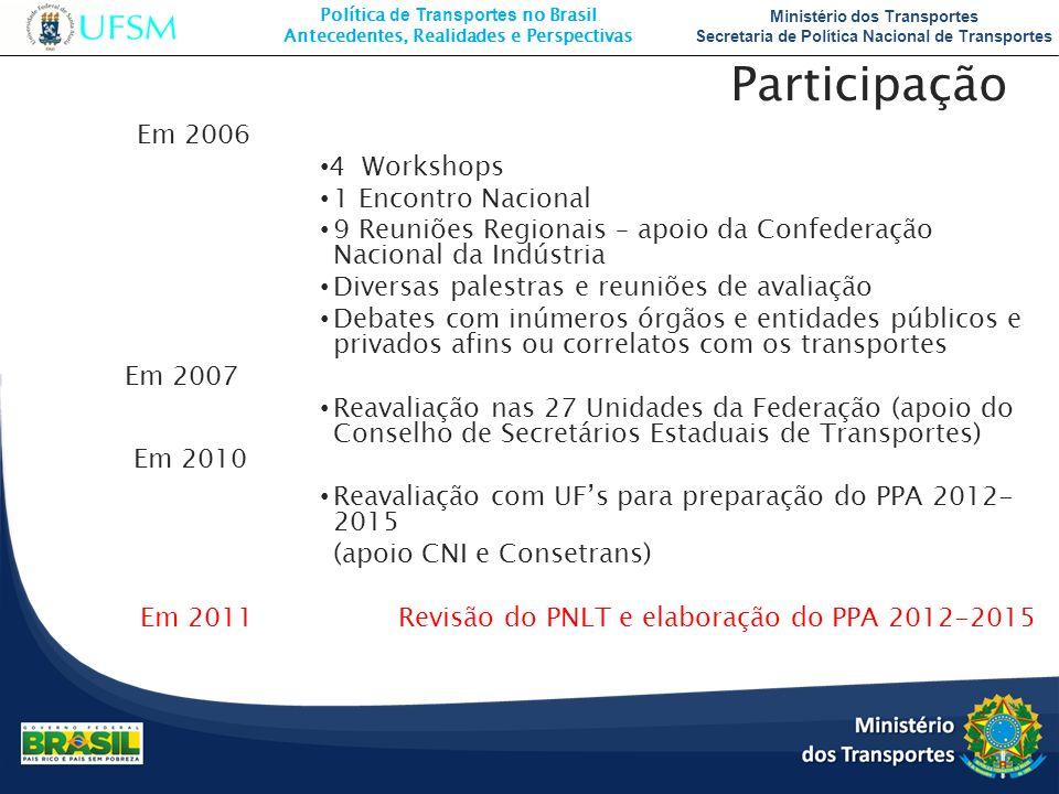Política de Transportes no Brasil Antecedentes, Realidades e Perspectivas Ministério dos Transportes Secretaria de Política Nacional de Transportes Em
