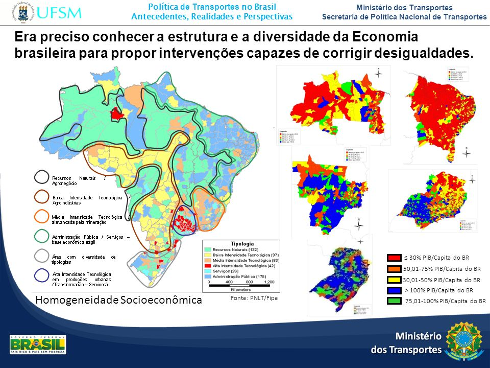 Política de Transportes no Brasil Antecedentes, Realidades e Perspectivas Ministério dos Transportes Secretaria de Política Nacional de Transportes 75
