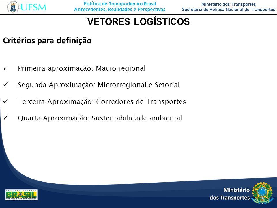 Política de Transportes no Brasil Antecedentes, Realidades e Perspectivas Ministério dos Transportes Secretaria de Política Nacional de Transportes VE