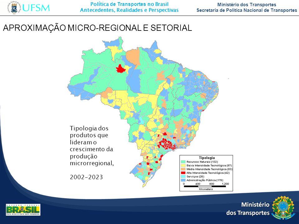 Política de Transportes no Brasil Antecedentes, Realidades e Perspectivas Ministério dos Transportes Secretaria de Política Nacional de Transportes co