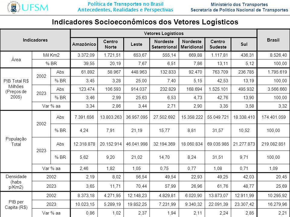 Política de Transportes no Brasil Antecedentes, Realidades e Perspectivas Ministério dos Transportes Secretaria de Política Nacional de Transportes In