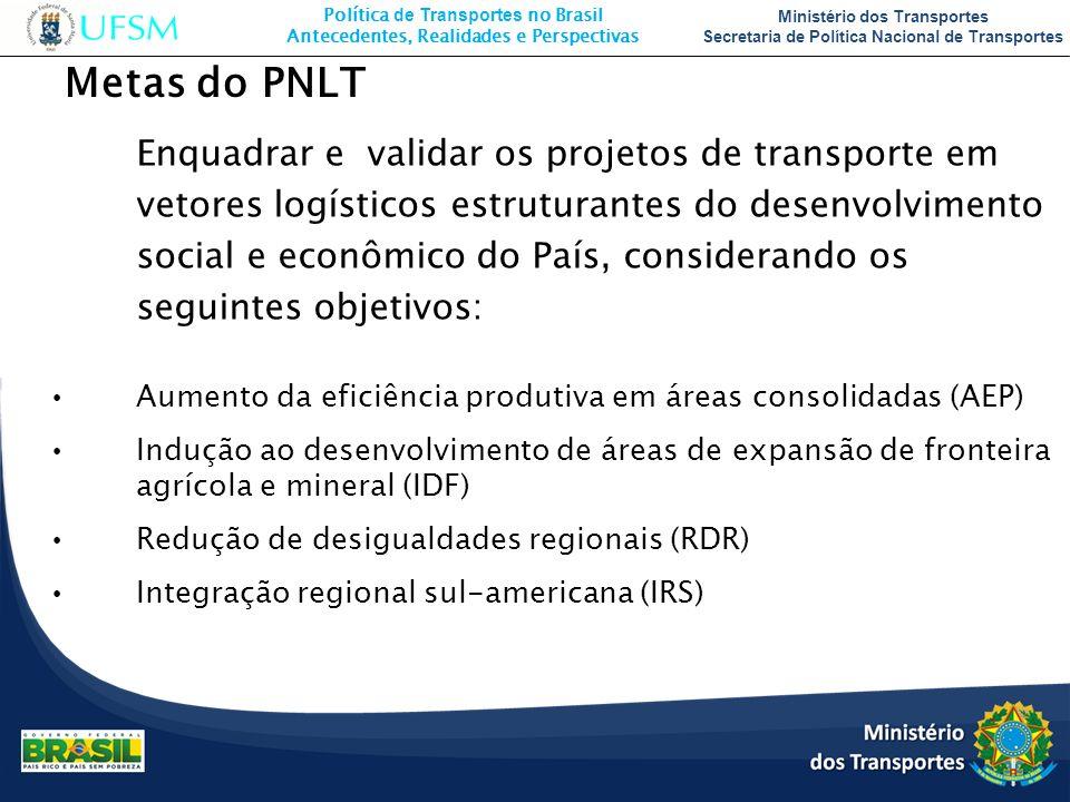 Política de Transportes no Brasil Antecedentes, Realidades e Perspectivas Ministério dos Transportes Secretaria de Política Nacional de Transportes Me