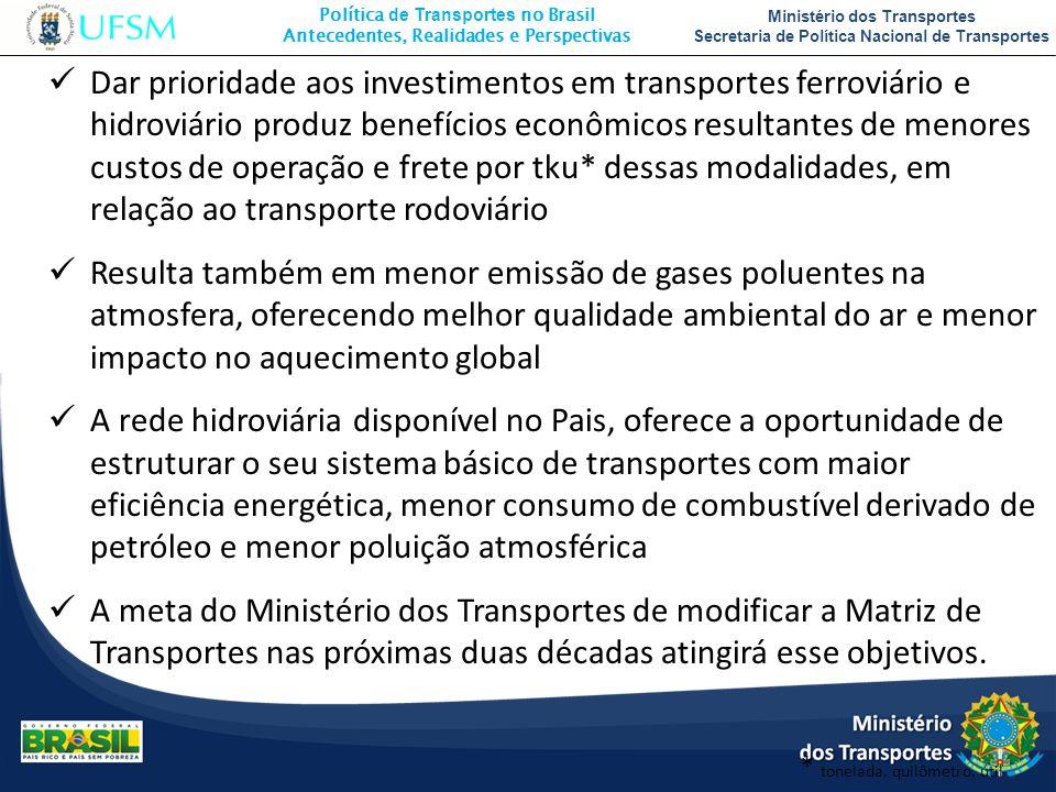Política de Transportes no Brasil Antecedentes, Realidades e Perspectivas Ministério dos Transportes Secretaria de Política Nacional de Transportes Da